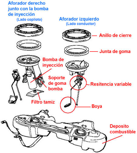Problemas con bomba de gasolina | BMW FAQ Club