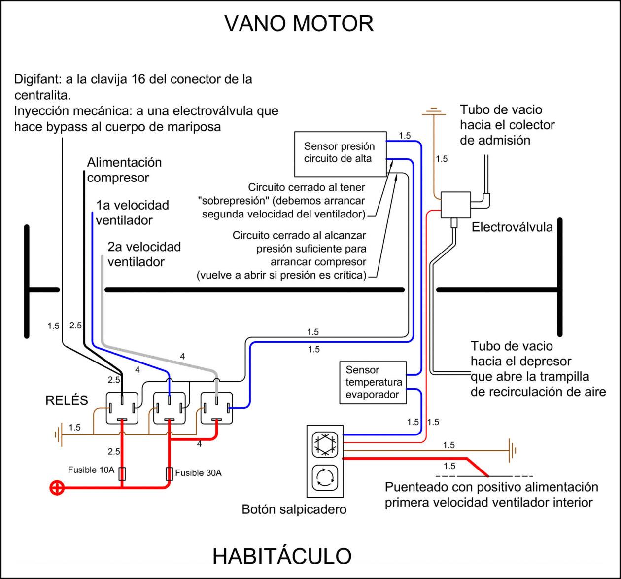 Circuito Ventilador : A potência do motor rotativo ventilador de radiator para jetta
