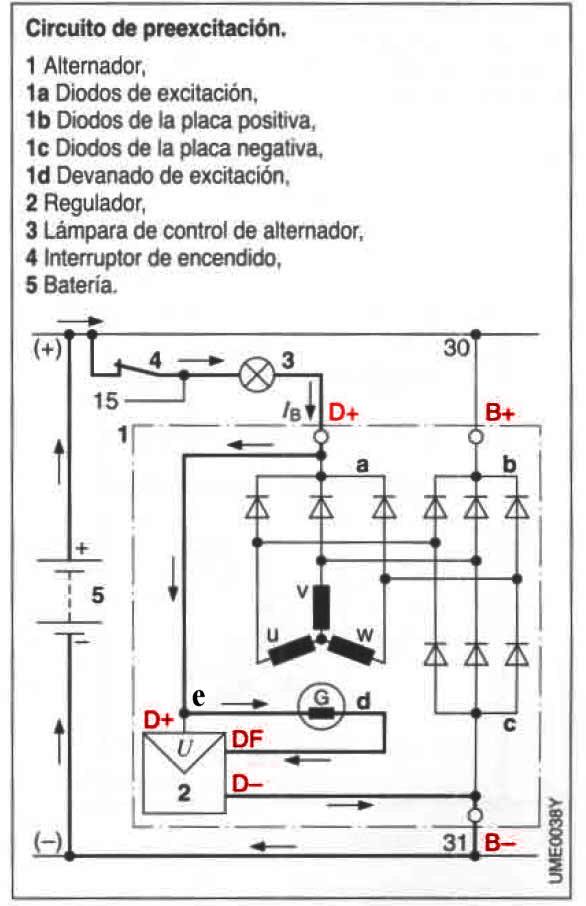 diagnostico y reparaci n del circuito de pre excitaci n del alternador rh gti16 com