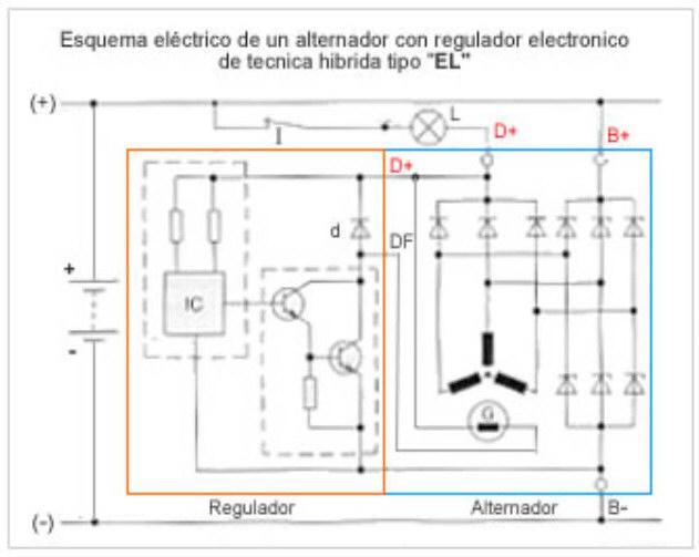 [Imagen: 039_alternador_con_regulador_electronico_tipo_EL.jpg]